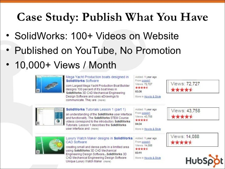 Case Study: Publish What You Have <ul><li>SolidWorks: 100+ Videos on Website </li></ul><ul><li>Published on YouTube, No Pr...