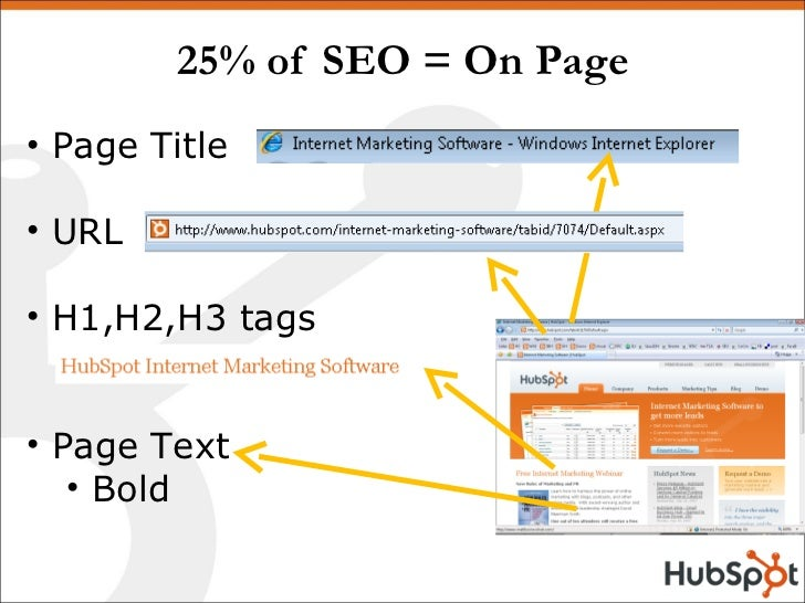 25% of SEO = On Page <ul><li>Page Title </li></ul><ul><li>URL </li></ul><ul><li>H1,H2,H3 tags </li></ul><ul><li>Page Text ...