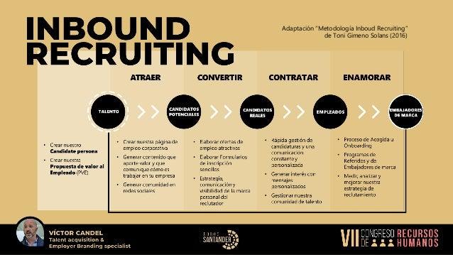 Inbound recruiting, cómo atraer y enamorar al talento Slide 2