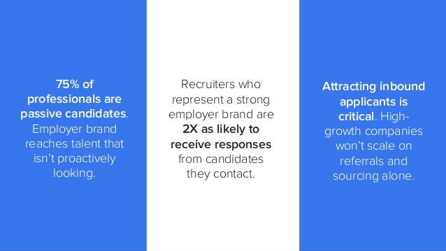 Attracting inbound applicants is critical. High- growth companies won't scale on referrals and sourcing alone. 75% of prof...