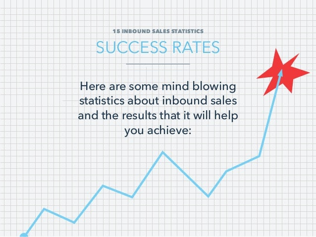15 Inbound Sales STATISTICS Success Rates Here are some mind blowing statistics about inbound sales and the results that i...