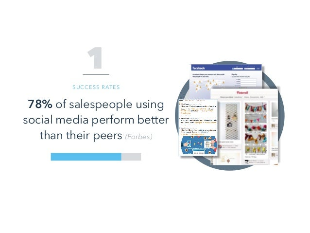 1 78% of salespeople using social media perform better than their peers (Forbes) SUCCESS RATES