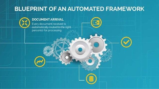 Manual process makeover inbound document automation edition blueprint of an automated framework document malvernweather Image collections