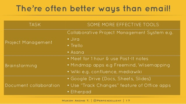 Mukom Akong T. | @Perfexcellent | The're often better ways than email! 17 TASK SOME MORE EFFECTIVE TOOLS Project Managemen...