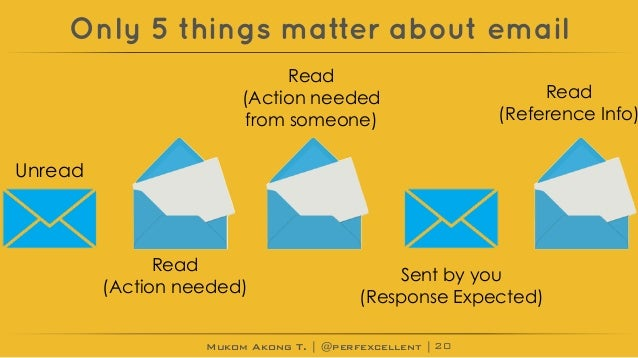 Mukom Akong T. | @perfexcellent | Only 5 things matter about email 20 Unread Read (Action needed from someone) Read (Actio...