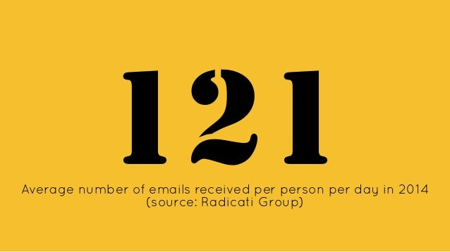 121Average number of emails received per person per day in 2014 (source: Radicati Group)