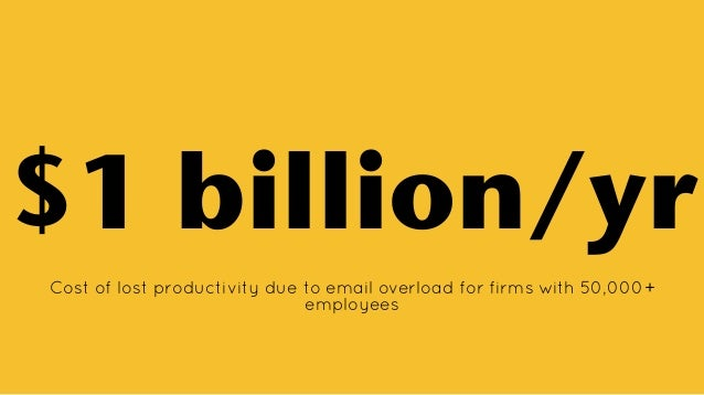 $1 billion/yr Cost of lost productivity due to email overload for firms with 50,000+ employees