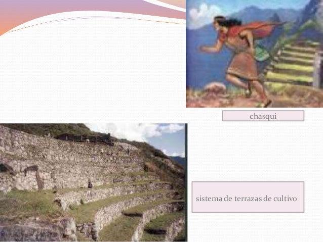Inca Azteca Maya