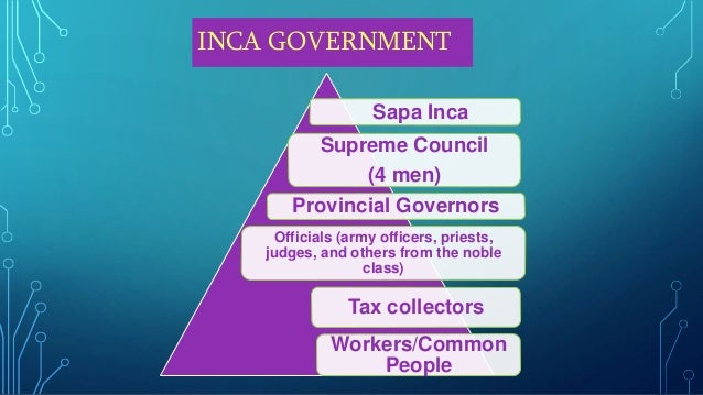 inca politics - photo #36