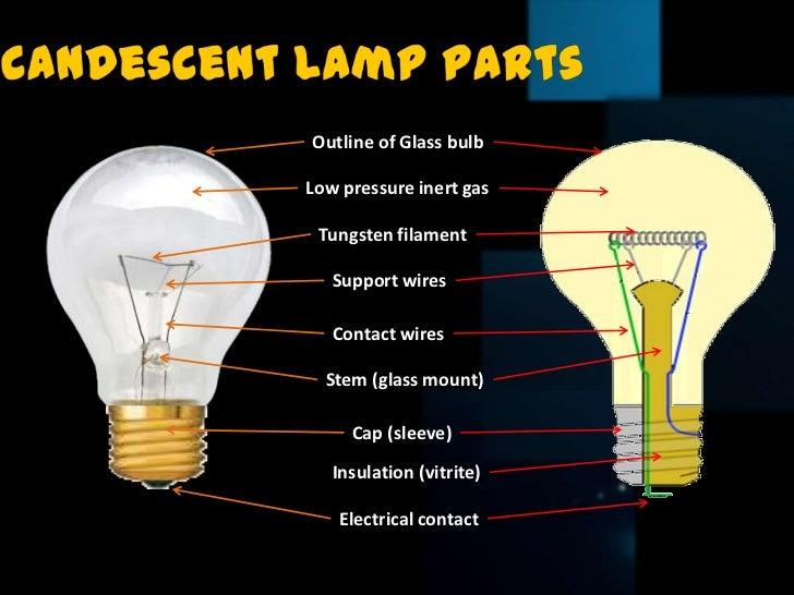incandescent lamp 4 728?cb=1299801711 incandescent lamp
