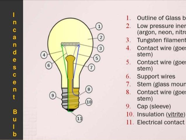 incandescent lamp 7 638?cb=1351739775 incandescent lamp