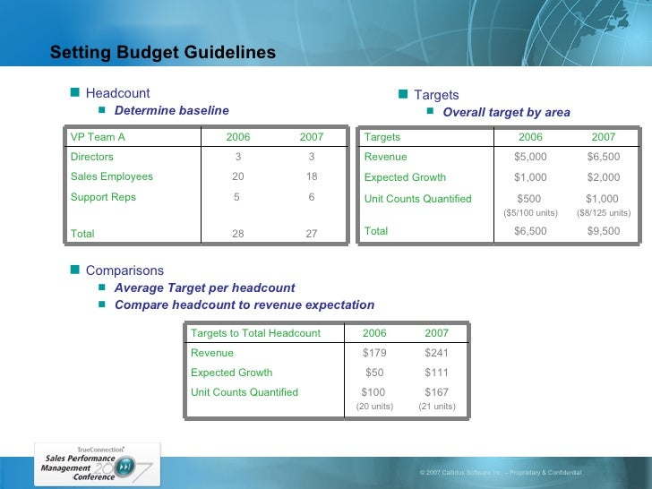 Setting Budget Guidelines <ul><ul><li>Targets </li></ul></ul><ul><ul><ul><li>Overall target by area </li></ul></ul></ul><u...