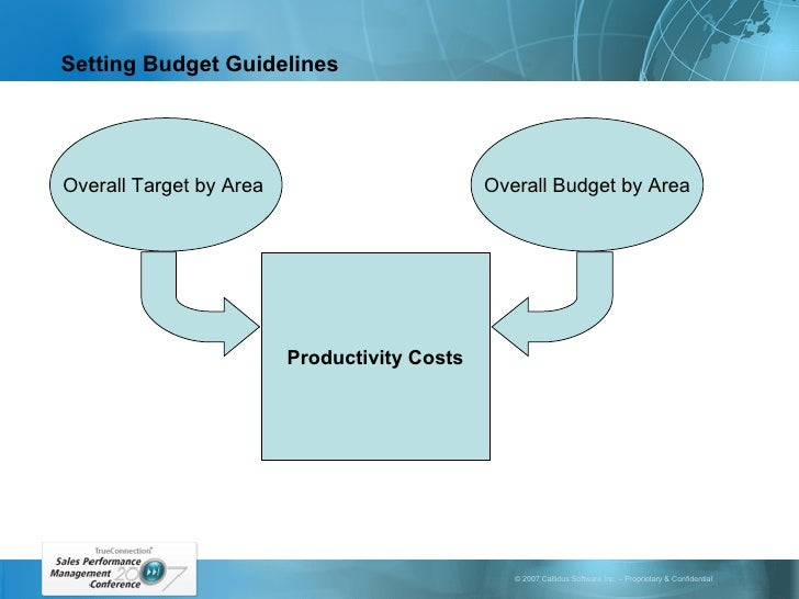 Setting Budget Guidelines Overall Target by Area  Overall Budget by Area Productivity Costs