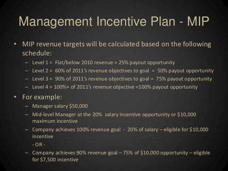 management incentive plan Incentive Plans That Drive Accountability