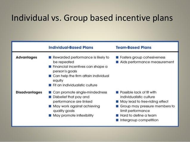 Understanding Incentives