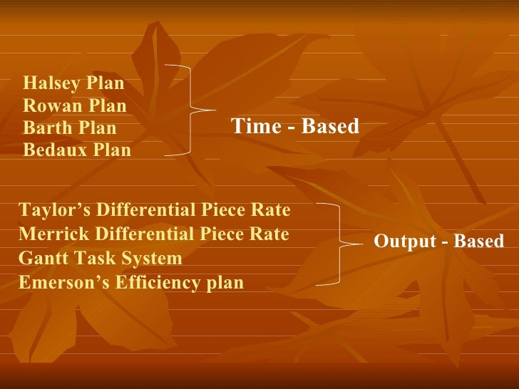 Halsey Plan  Rowan Plan Barth Plan Bedaux Plan Time - Based Output - Based Taylor's Differential Piece Rate Merrick Differ...