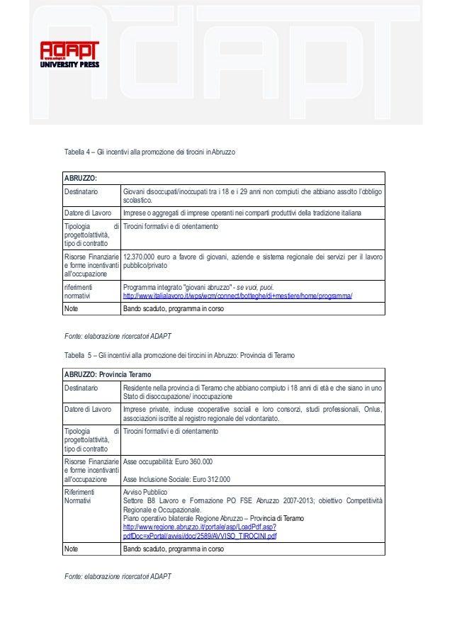 Tabella 4 – Gli incentivi alla promozione dei tirocini in Abruzzo ABRUZZO: Destinatario  Giovani disoccupati/inoccupati tr...