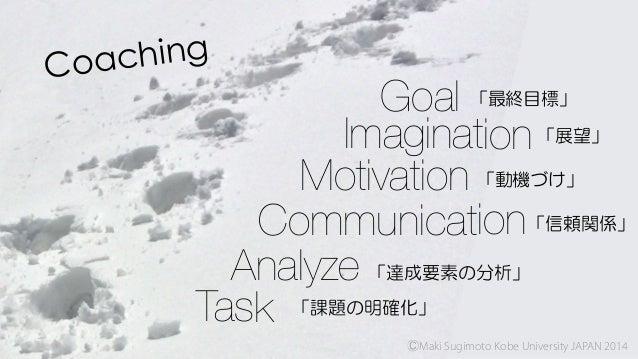 Coaching Motivation Imagination Goal Communication Task Analyze ⒸMaki Sugimoto Kobe University JAPAN 2014