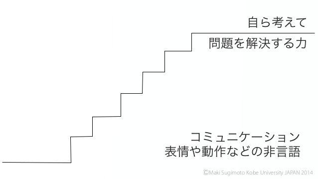 表情や動作などの非言語 コミュニケーション 自ら考えて 問題を解決する力 ⒸMaki Sugimoto Kobe University JAPAN 2014