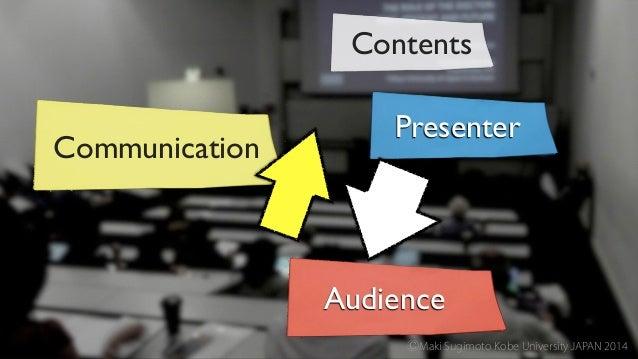 Audience Presenter Contents Communication ⒸMaki Sugimoto Kobe University JAPAN 2014
