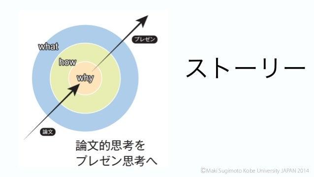 ストーリー ⒸMaki Sugimoto Kobe University JAPAN 2014