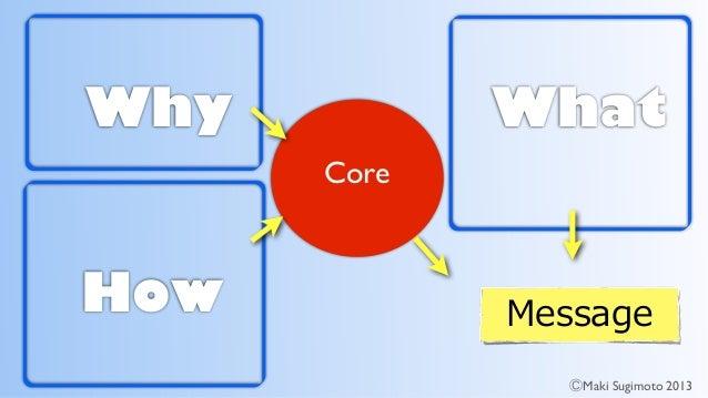 ⒸMaki Sugimoto 2013 Core! Why How What