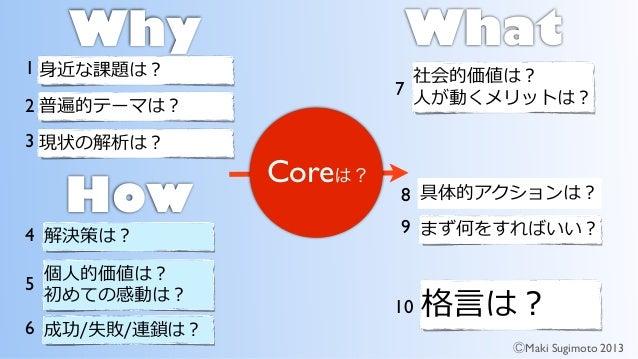 Coreは? Why How What 10 1 2 3 4 5 6 7 8 9 ⒸMaki Sugimoto 2013