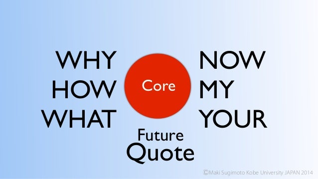 WHY! HOW ! WHAT NOW! MY! YOUR Core Future! Quote ⒸMaki Sugimoto Kobe University JAPAN 2014