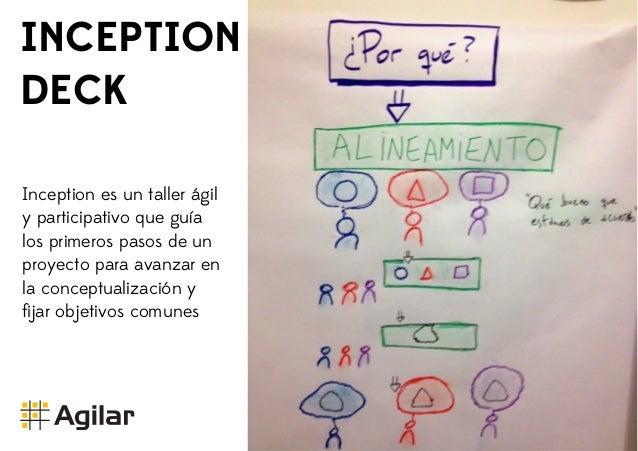 INCEPTIONDECKInception es un taller ágily participativo que guíalos primeros pasos de unproyecto para avanzar enla concept...