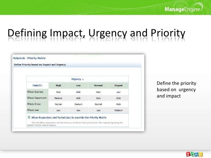 itil incident classification matrix ITIL Incident management