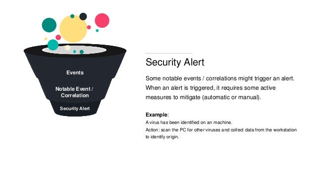 Security Alert Some notable events / correlations might trigger an alert. When an alert is triggered, it requires some act...