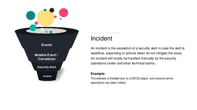 Incident An incident is the escalation of a security alert in case the alert is repetitive, expanding or actions taken do ...