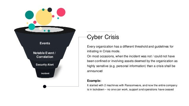 incident Security Alert Cyber Crisis Every organization has a different threshold and guidelines for initiating in Crisis ...