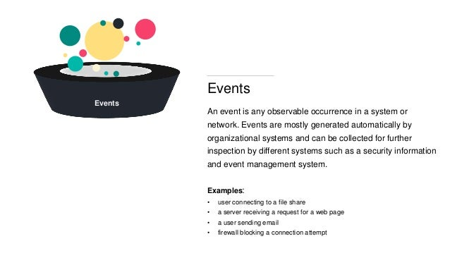 Events An event is any observable occurrence in a system or network. Events are mostly generated automatically by organiza...