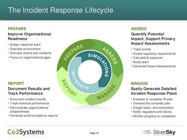 incident response Incident response expertise to help you prepare and plan for and respond appropriately to online security attacks to mitigate damage.