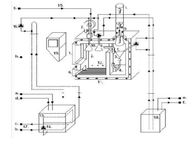 [SCHEMATICS_48IS]  Marine Incinerator | Incinerator Wiring Diagram |  | SlideShare