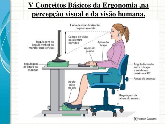 VI Influência dos fatores ambientais na ergonomia. Os fatores ambientais de acordo com os limites de exposição podem exerc...
