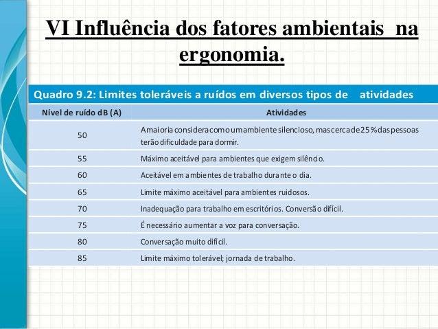 VI Influência dos fatores ambientais na ergonomia. Luz ambiental – a quantidade de lux neste caso fica entre 10 a 200 lux,...