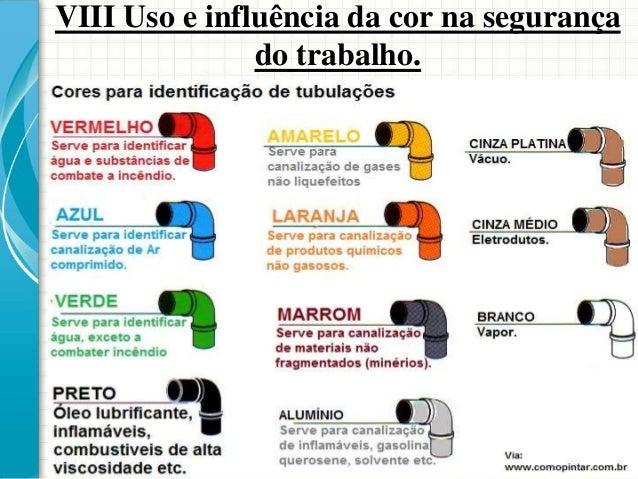 VIII Uso e influência da cor na segurança do trabalho.