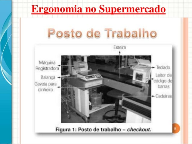 Ergonomia na vida diária Refere-se às recomendações ergonômicas voltadas a concepção de objetos e equipamentos eletrodomés...