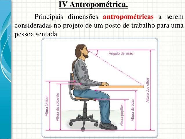 Antropômetro Medida antropométrica do ombro utilizando a trena métrica