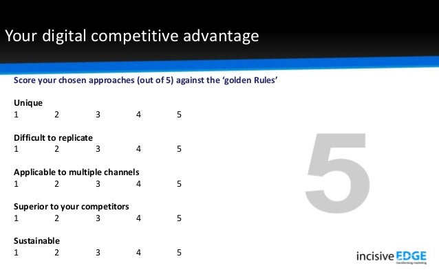 how competitors affect competitive advantage of To simplify the factors that affect national competition  or more customer needs better than competitors,  competition comparative advantage competitive.