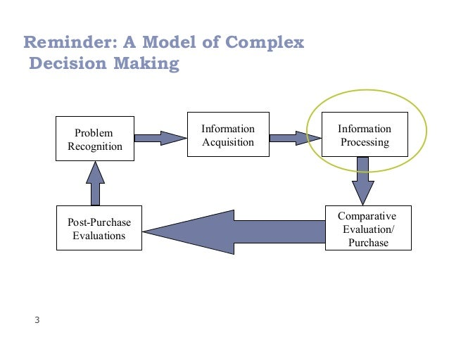 brand perception decision making Time: perception and decision-making by vijay mohan k namboodiri a dissertation submitted to johns hopkins university in conformity with the requirements for the doctor of philosophy.
