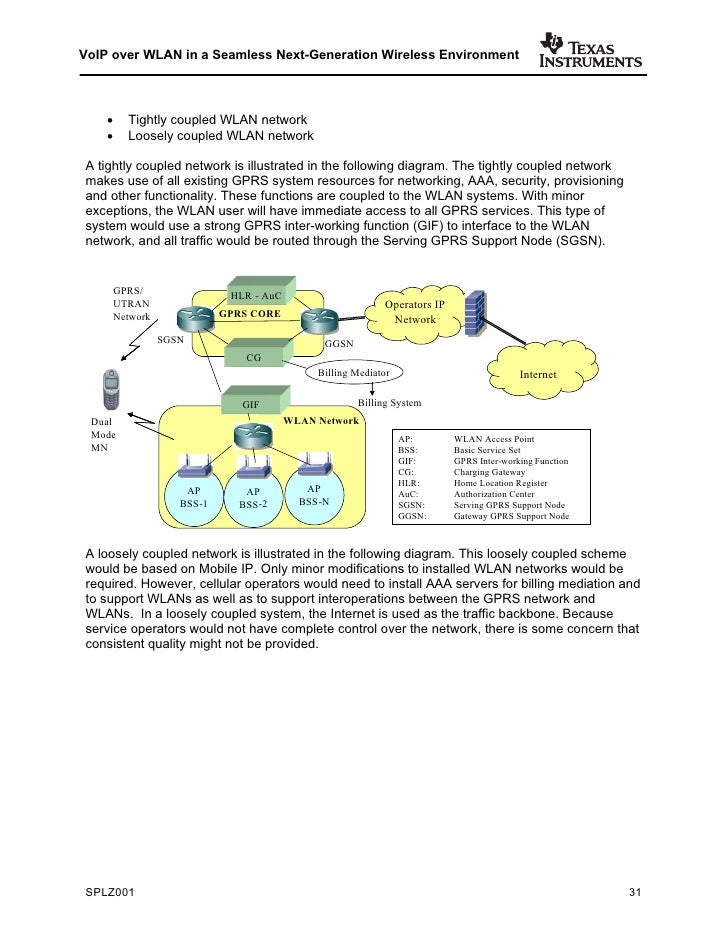 schools losely coupled systems The virtualized network poses challenges to network management systems  a loosely coupled system can be easily broken down into definable elements.