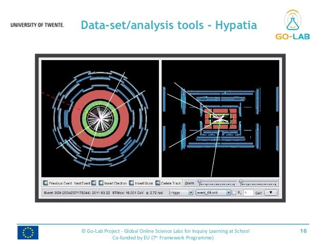Data-set/analysis tools - Hypatia 16© Go-Lab Project - Global Online Science Labs for Inquiry Learning at School Co-funded...