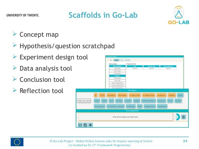  Concept map  Hypothesis/question scratchpad  Experiment design tool  Data analysis tool  Conclusion tool  Reflectio...