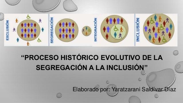 """""""PROCESO HISTÓRICO EVOLUTIVO DE LA SEGREGACIÓN A LA INCLUSIÓN"""" Elaborado por: Yaratzarani Saldívar Díaz"""