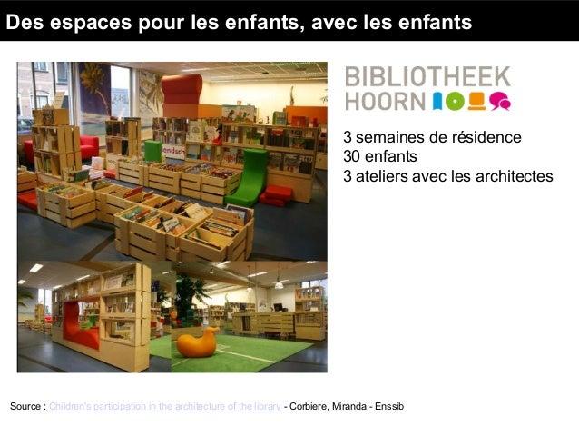 Innovation conceptuelleLe Design Thinking (la pensée design) Source : Le Design Thinking en bibliothèque http://lrf-blog.c...