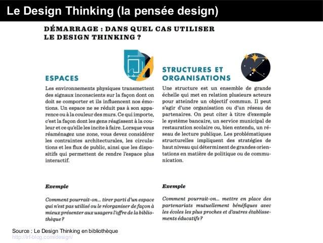 Pour aller plus loin... Guide de l'innovation centrée-usager Petite boussole pour innover avec les usagers Fabien Labarthe...