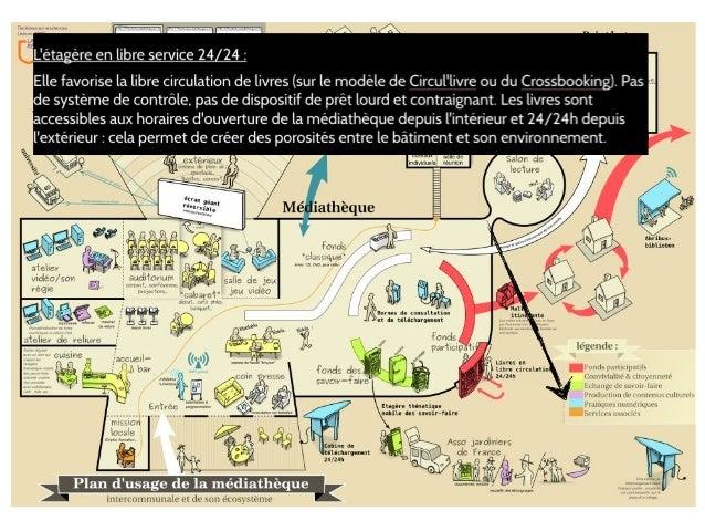 La communauthèque à la médiathèque de Marmande Source : https://www.facebook.com/mediathequemarmande/photos/a.153842176974...